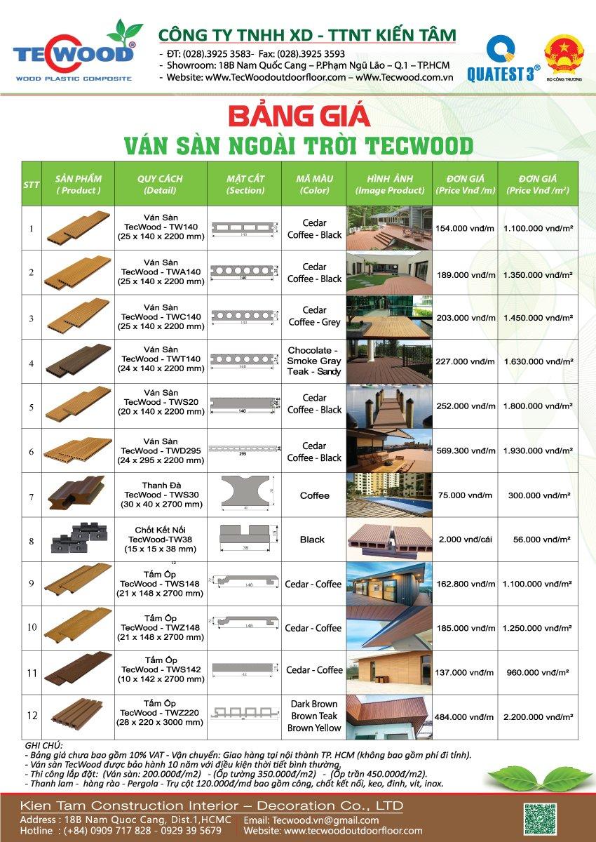 bảng giá sàn gỗ ngoài trời 2021