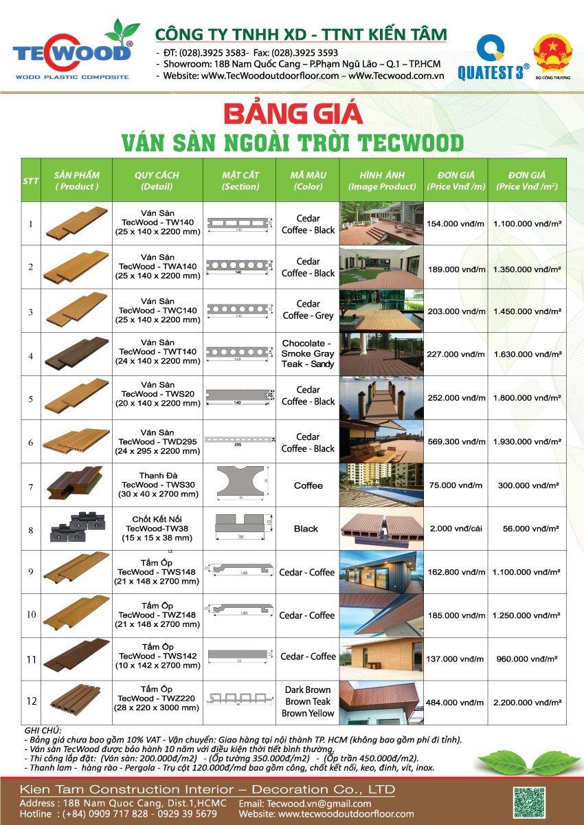 bảng giá sàn gỗ ngoài trời