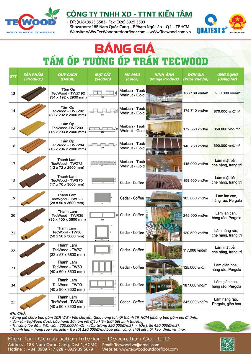 bảng giá thanh lam và tấm ốp gỗ nhựa