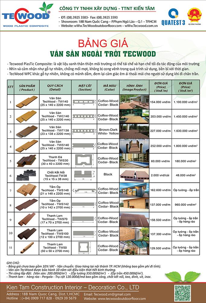 bảng giá sàn gỗ