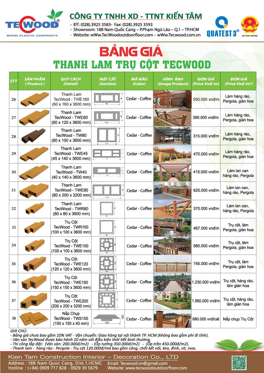 bảng giá gỗ nhựa