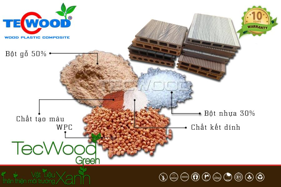 thành phần tấm ốp gỗ nhựa wpc